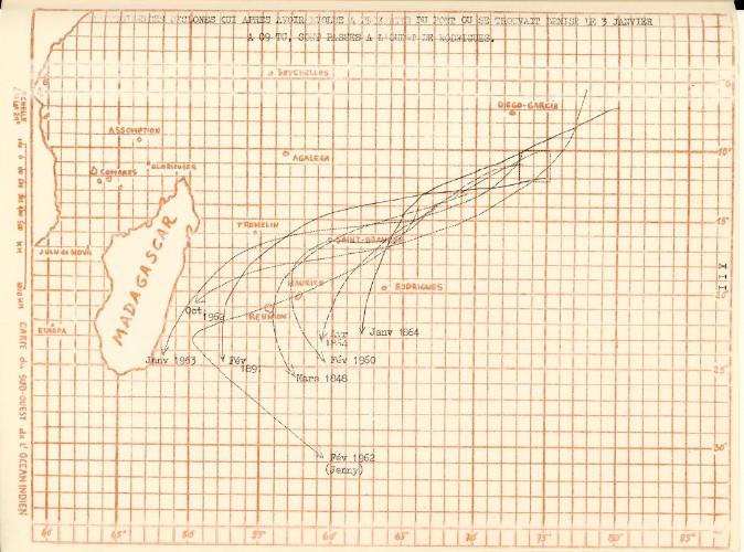 Statistiques réalisées à l'époque pour déterminer le risque cyclonique pour la Réunion