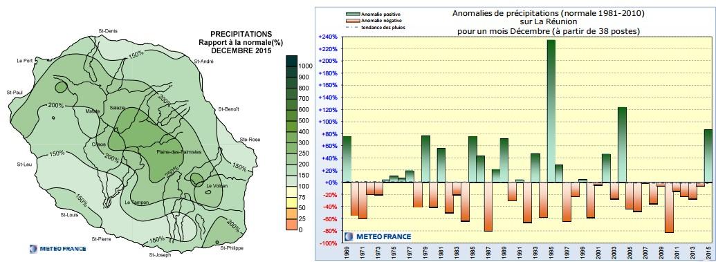 Carte anomalie des précipitations pour un mois de décembre