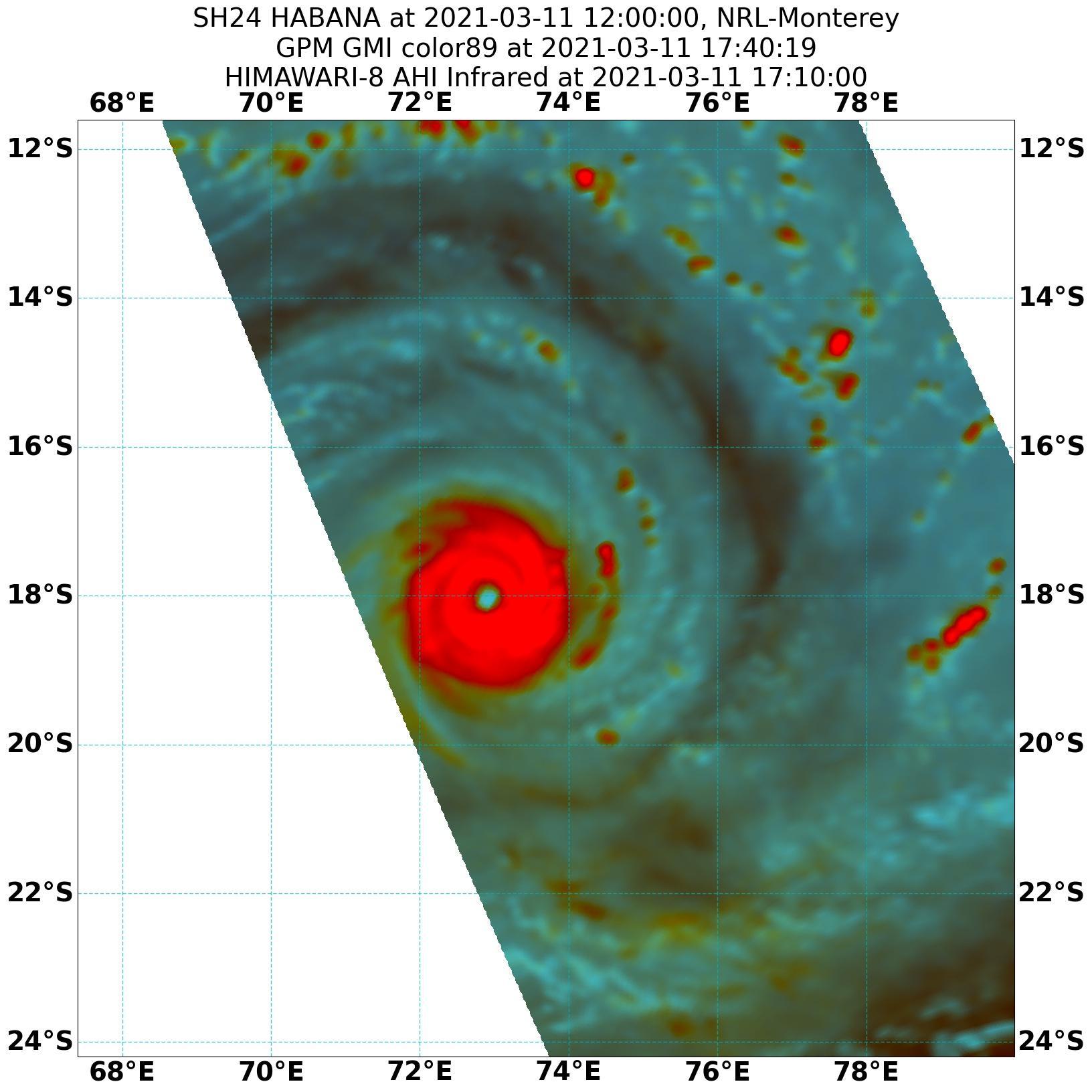 micro onde cyclone Habana