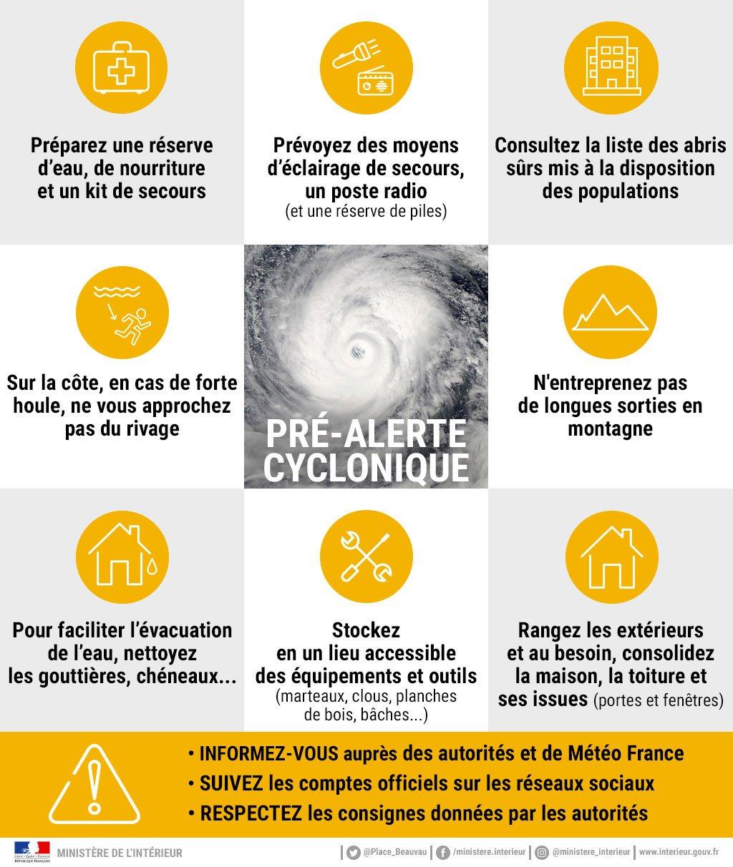 Pré-Alerte cyclonique