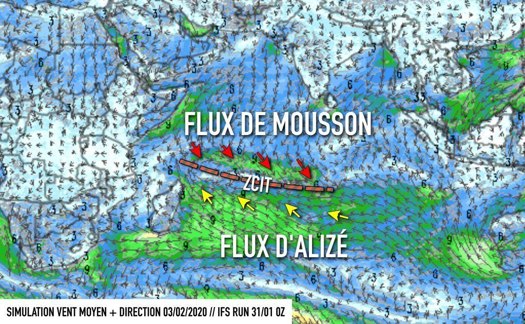 Alize mousson ocean indien IFS 31012020