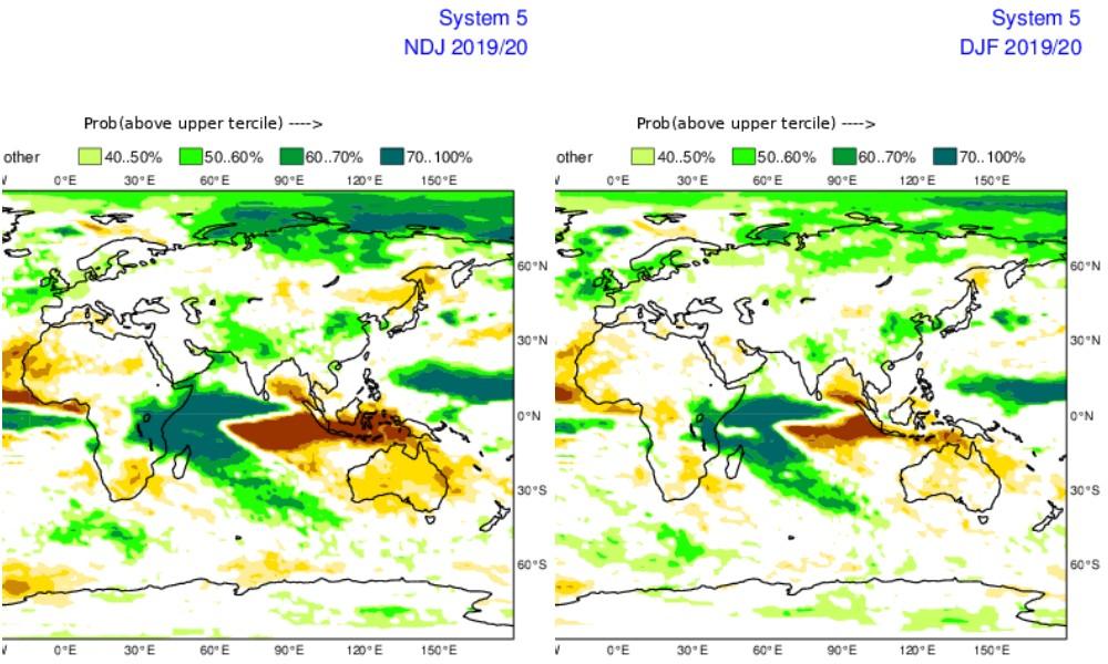 Anomalie pluie ocean indien