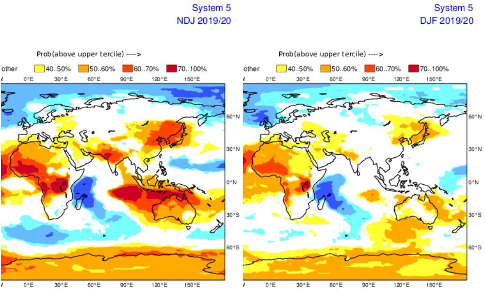 Anomalie pression ocean indien