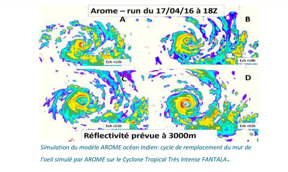 Simulation du cycle de l'oeil de FANTALA par AROME (Météo France)