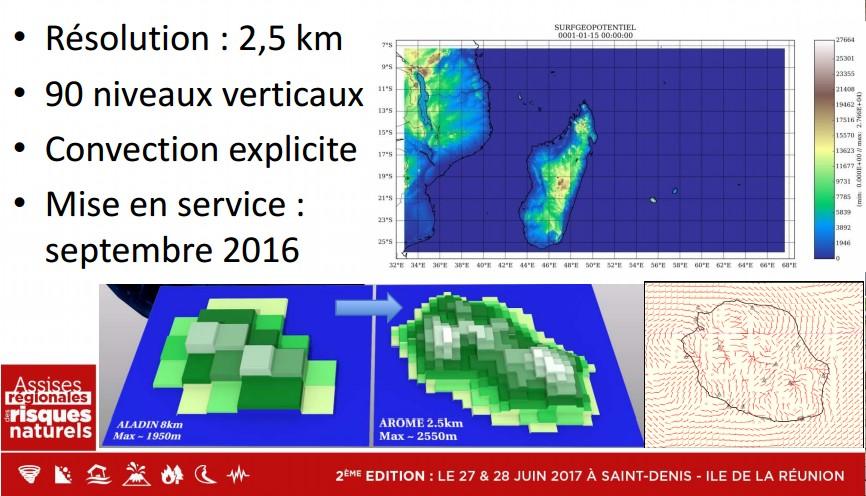 AROME OI nouveau modèle de prévision numérique (ARRN2017))