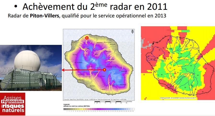 Nouvelle couverture radar à la Réunion (ARRN2017)