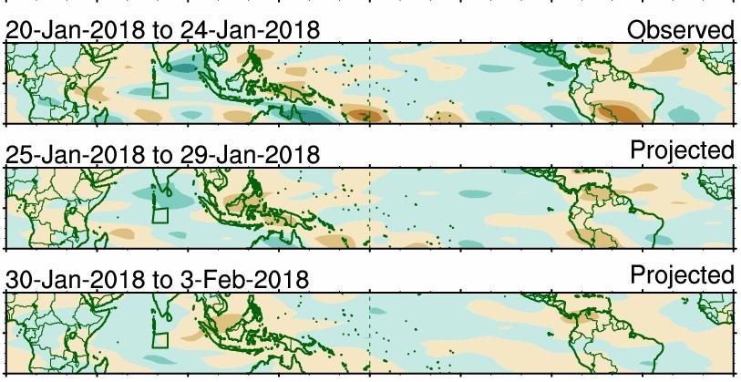 Carte de prévision du déferlement d'une onde de Rossby (NOAA)