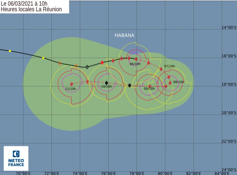 Cyclone intense habana