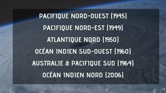 Historique du nommage de cyclone dans le monde