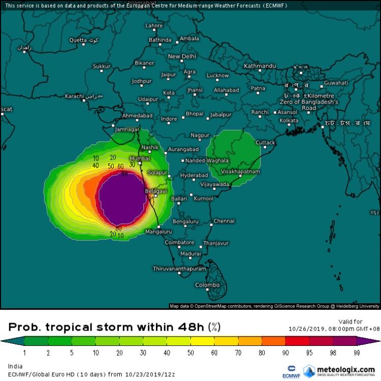 Ecmwf tropical storm kyarr