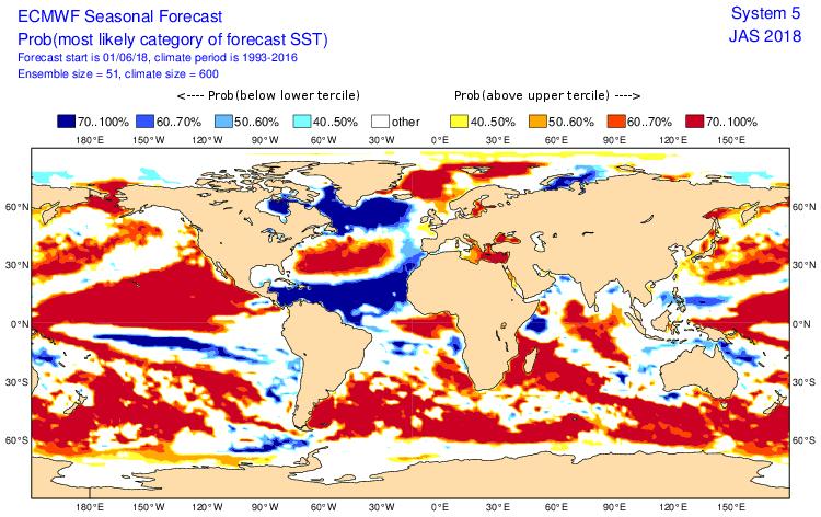 Ecmwf anomalie SST hiver 2018