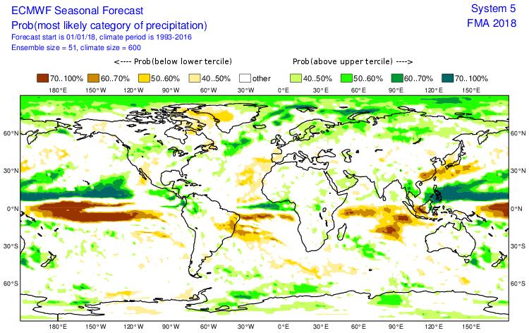 Tendance anomalie de précipitation période Février, Mars et Avril 2018 (ECMWF)