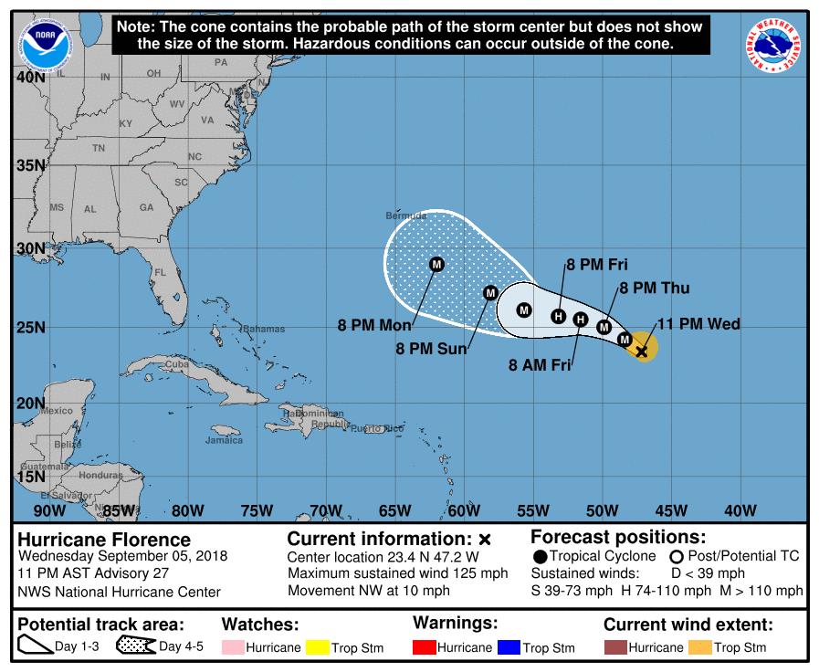 Prévision trajectoire et intensité ouragan FLORENCE ©NHC
