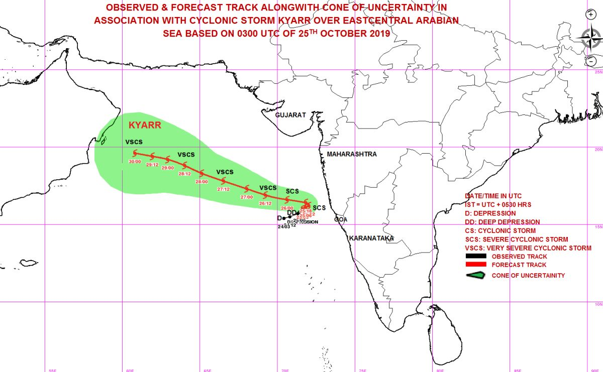 image : IMD - Intensity and track forecast