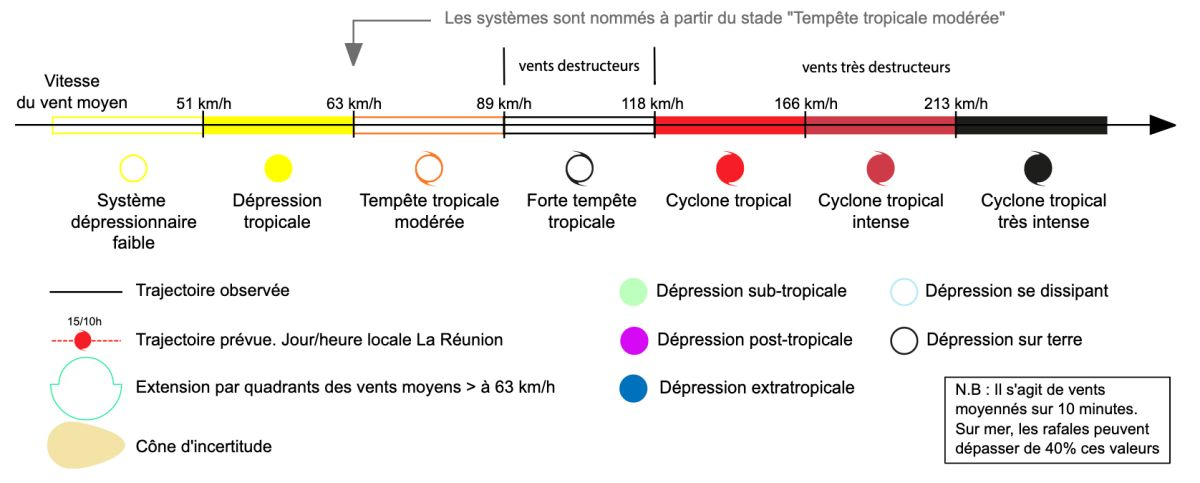 Icone cyclone meteo france