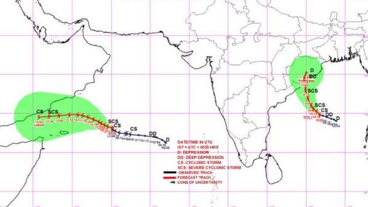 Prévision trajectoire et intensité des tempêtes LUBAN et TITLI ©IMD