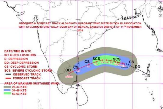 Prévision trajectoire et intensité tempête GAJA