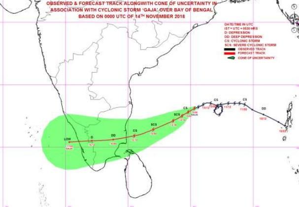 Prévision trajectoire tempête GAJA