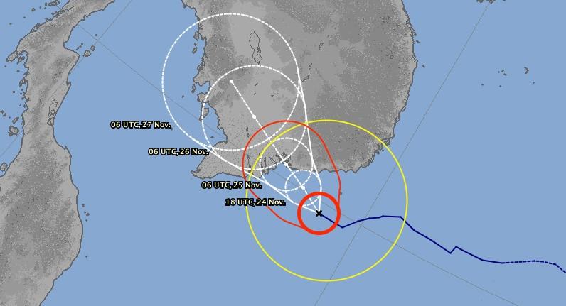 trajectoire USAGI