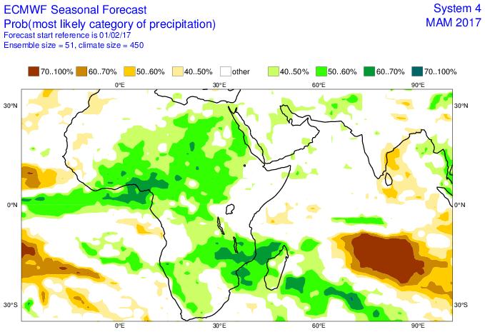 Probabilité d'anomalie pluviométrique mars, avril, mai (ECMWF)