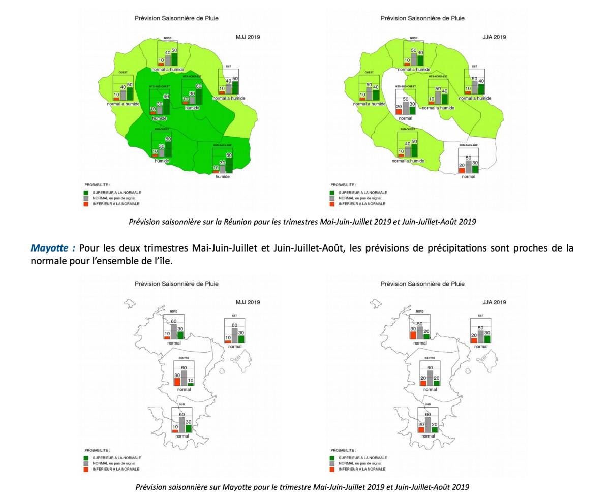 Prévisions hiver austral 2019 la Réunion Mayotte