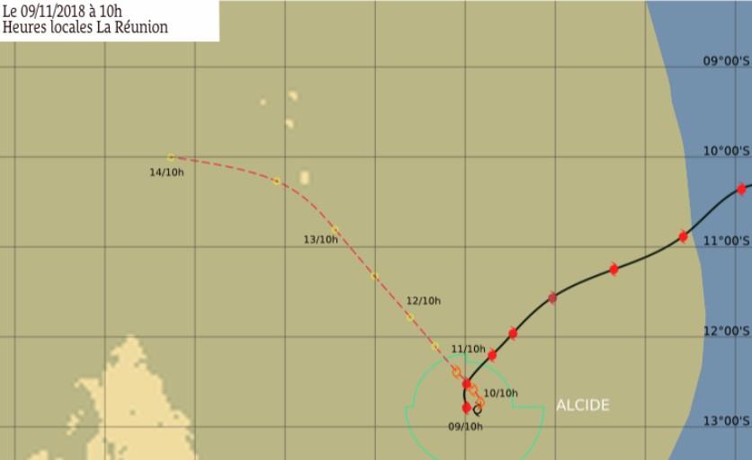 Prévision de trajectoire ALCIDE
