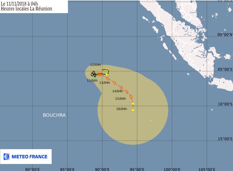 Prévision trajectoire et intensité BOUCHRA