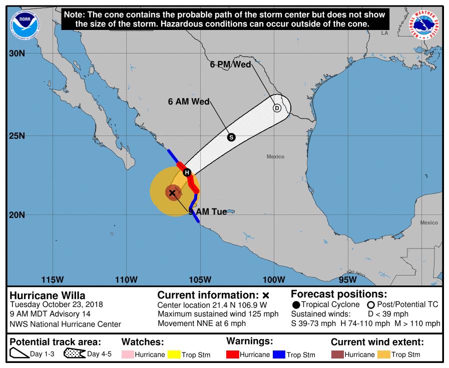 Prévision trajectoire ouragan WILLA