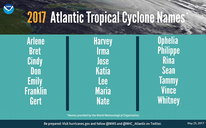 Nom des cyclones saison des ouragans 2017 (NOAA)