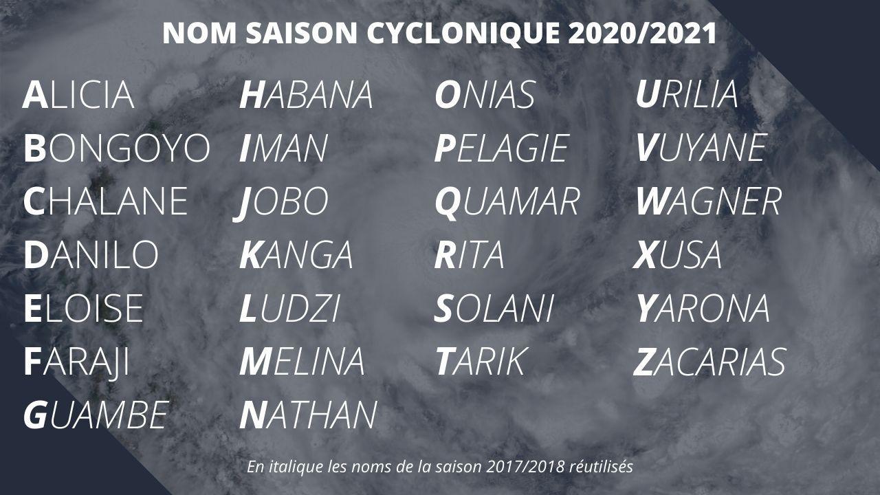 Nom saison cyclonique 2020 2021