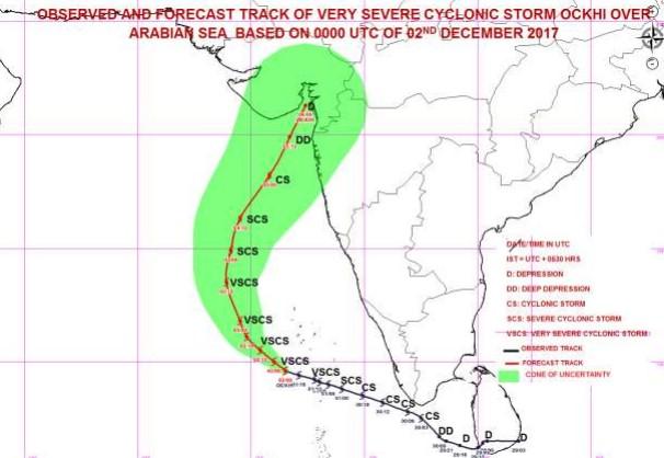 Prévision trajectoire et intensité cyclone OCKHI (IMD)