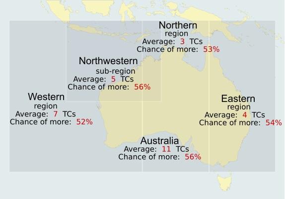 Tendances pour la saison cyclonique 2017/2018 de la région australienne (BOM)