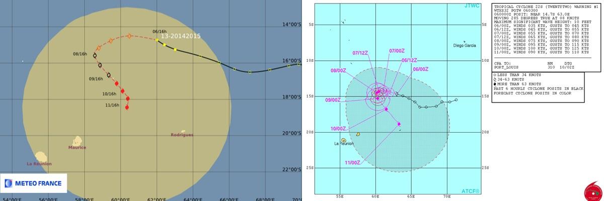 PRÉVISIONS MFR ET JTWC
