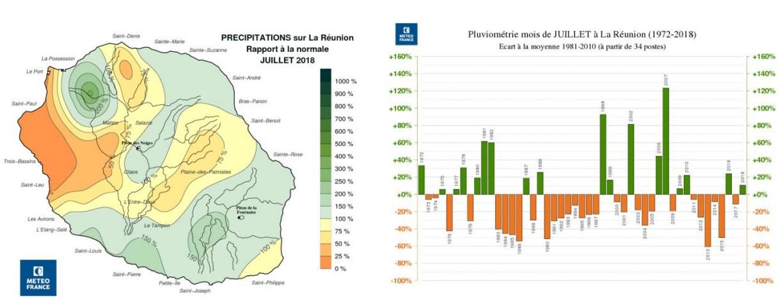 Répartition pluie en juillet 2018 et pluviométrie de juillet de 1972 à 2018 ©MétéoFrance