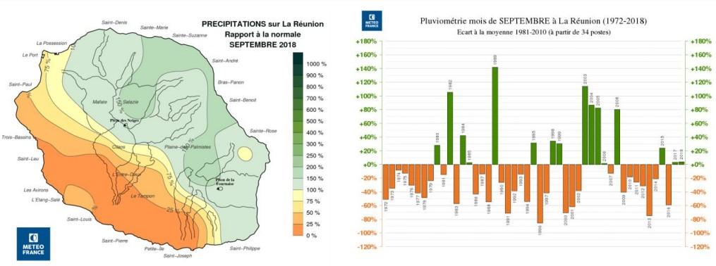 Pluviométrie du mois de septembre 2018 ©Météo France