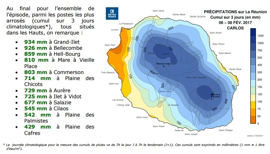 Pluviometre du 6 au 8 février (Météo France)