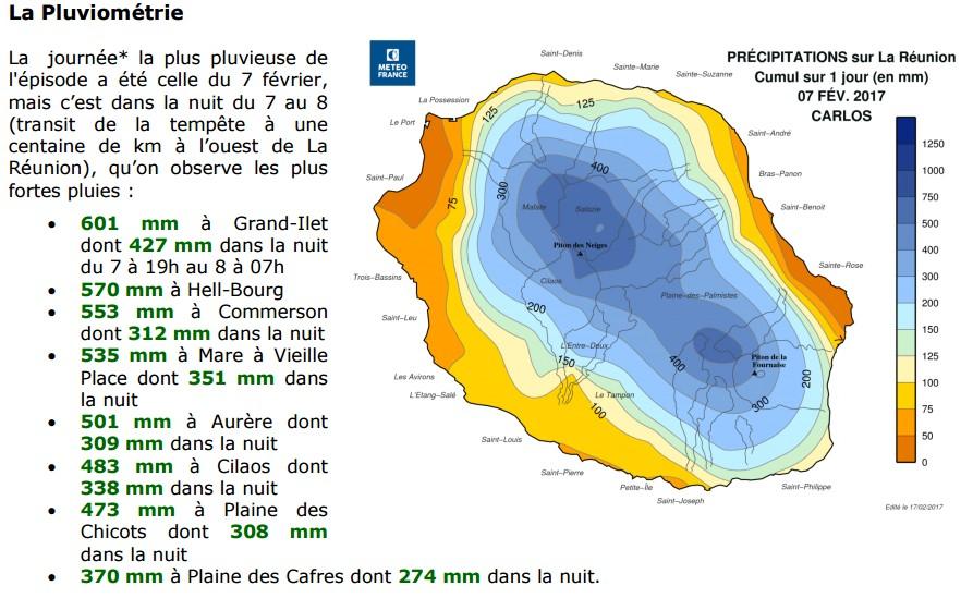 Pluviometrie du 7 février (Météo France)