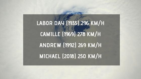 Top 4 des ouragans les plus violents en termes de vents à avoir frappé les Etats-Unis