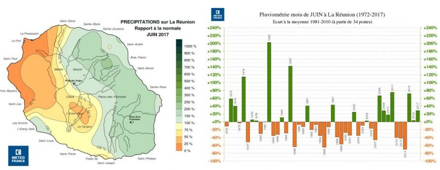 Précipitations juin 2017 à la Réunion (Météo France)