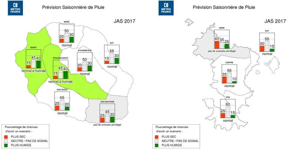 Previsions pluies JAS 2017 la Réunion Mayotte (Météo France)