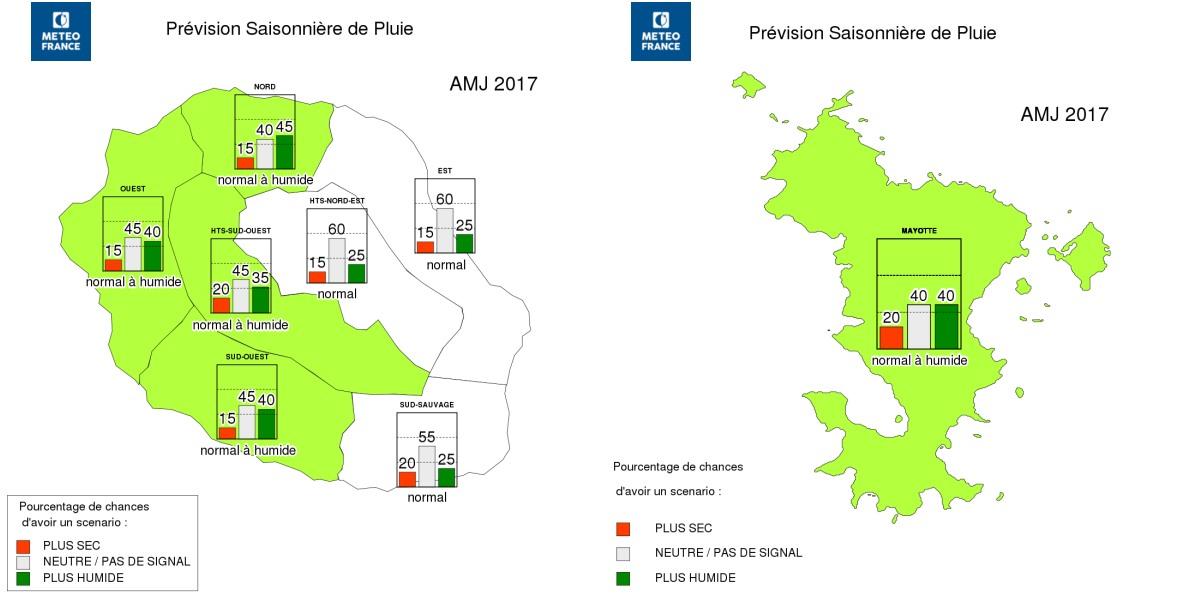 Previsions saisonnieres avril mai juin 2017 pour la Réunion et Mayotte (Météo France)