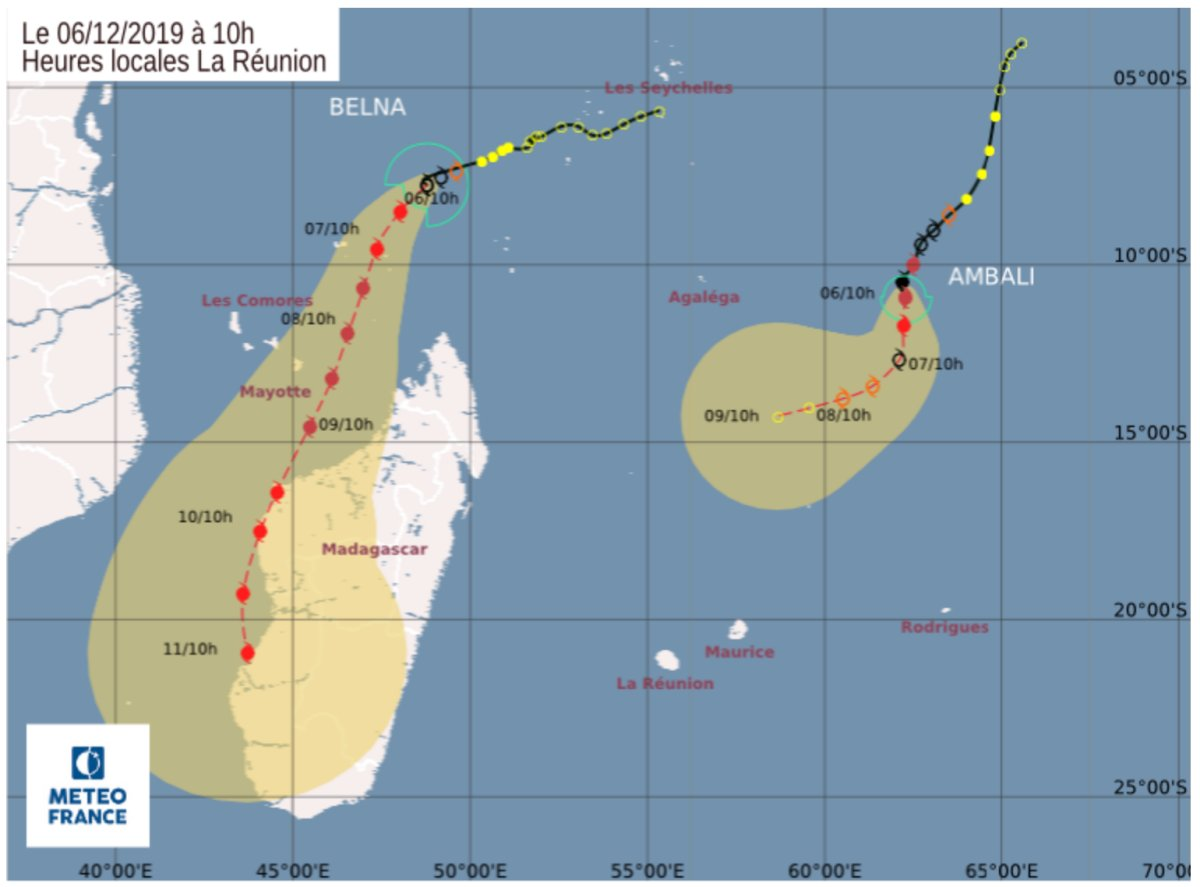 Prevision trajectoire ambali et belna