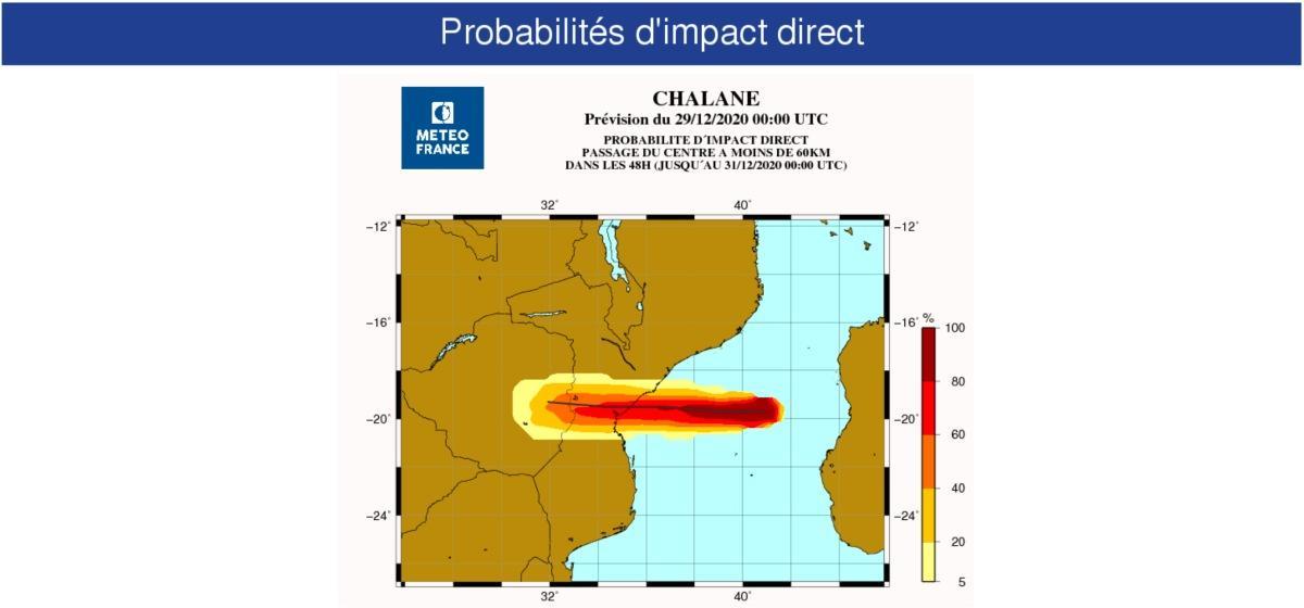 Probabilite impact chalane mozambique