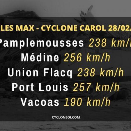 Rafales cyclone carol 28 02 1960