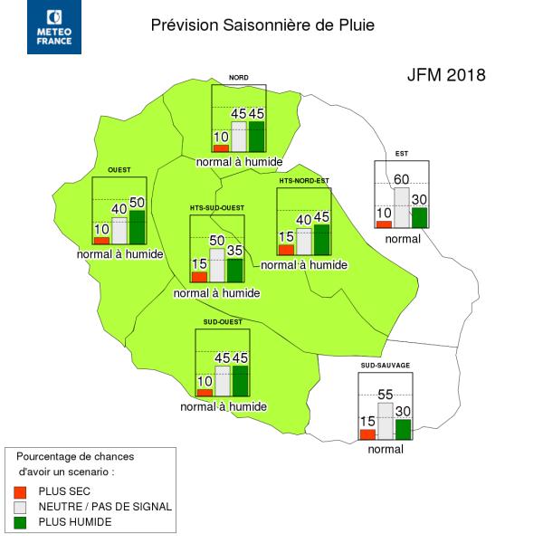 Prévisions saisonnières des pluies pour la Réunion JFM 2018 (Météo France)