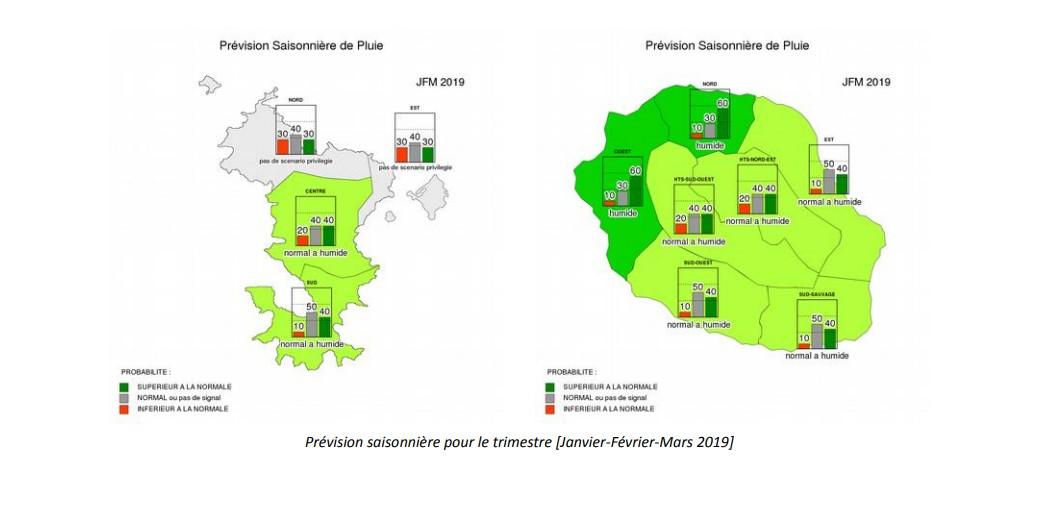 Prévision saisonnière janvier février mars Réunion et Mayotte