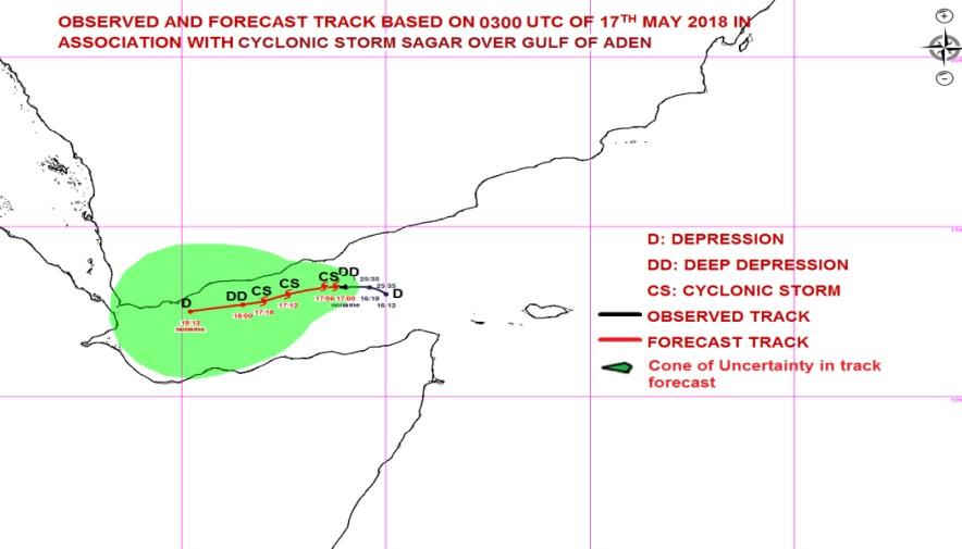 Tempête SAGAR : Prévision de trajectoire et intensité du CMRS de New Delhi