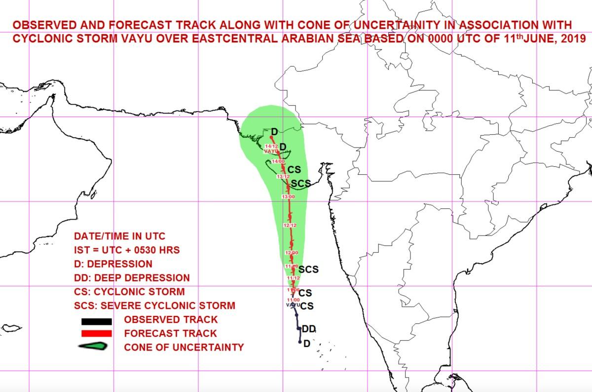 Trajectoire cyclone vayu