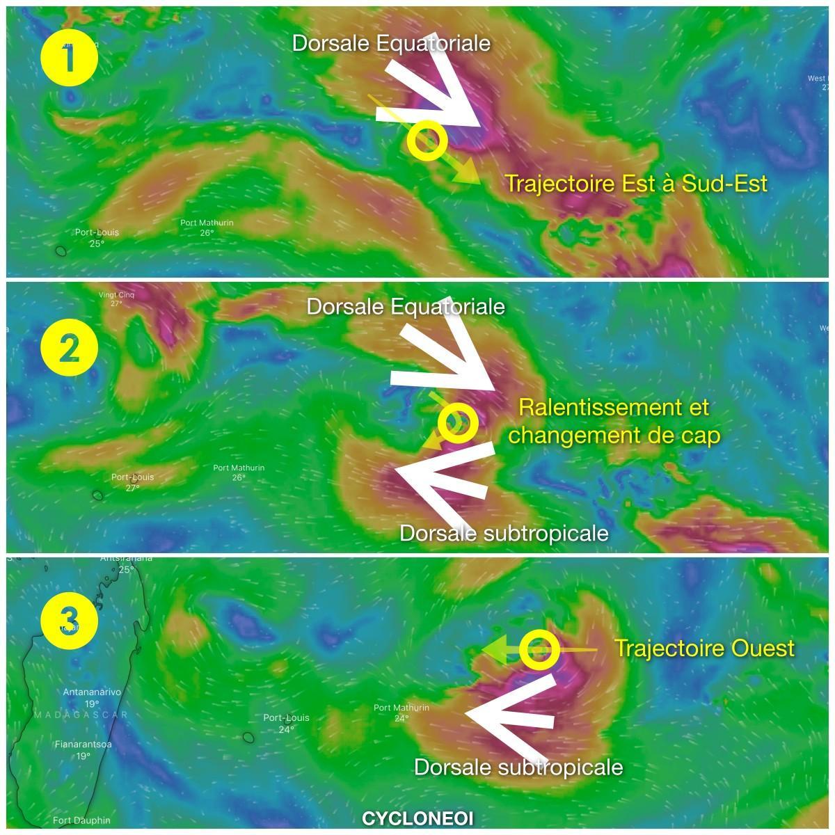 Trajectoire danilo explication cycloneoi