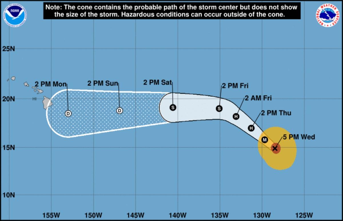 Trajectoire ouragan barbara